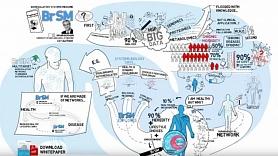 Bioregulatorā medicīna (VIDEO)